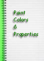 Oil Paint: Colors & Properties